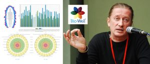 Bio-Well Analysis with Dr. Dvoryanchikov