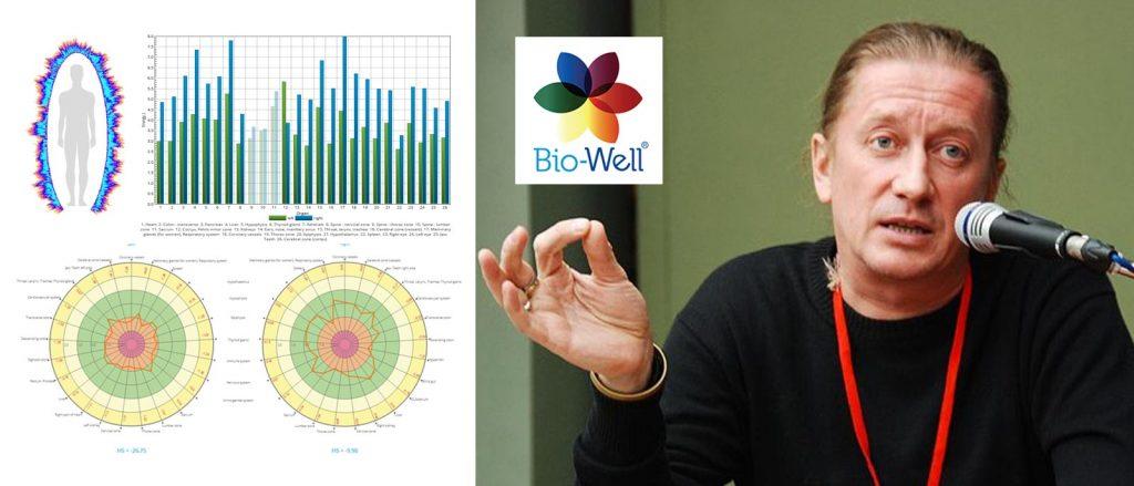 Bio-Well Analysis with Dr. Dvoryanchikov